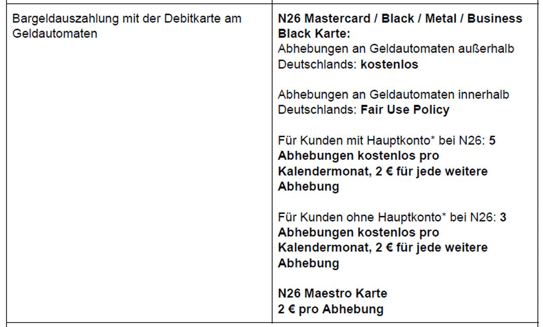 Gebührentabelle von N26