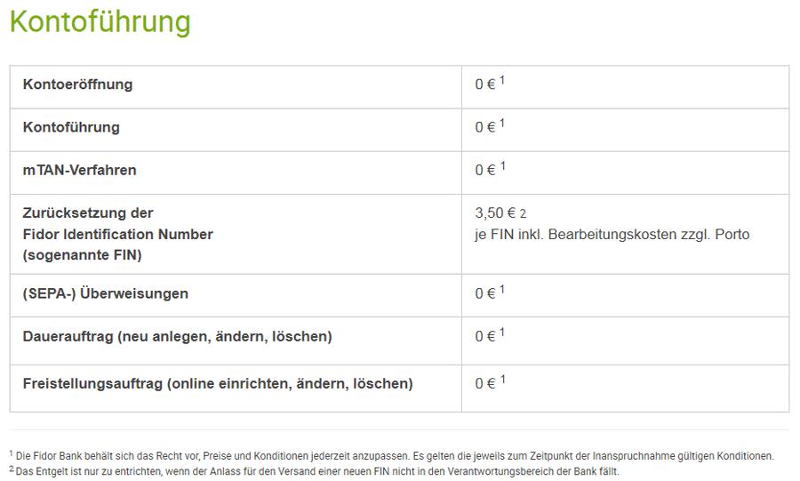 Tabelle mit Übersicht über die Preise vom Konto Fidor Smart
