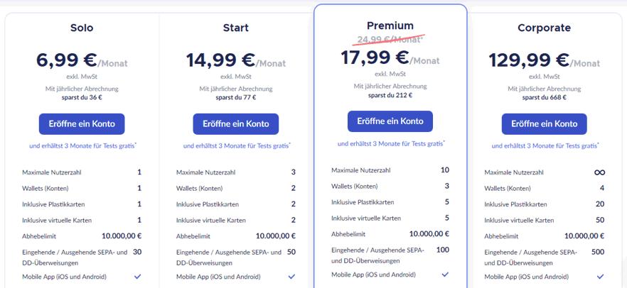 Grafik mit Tabelle der vier verschiedenen Preismodelle des Online-Finanzdienst FINOM
