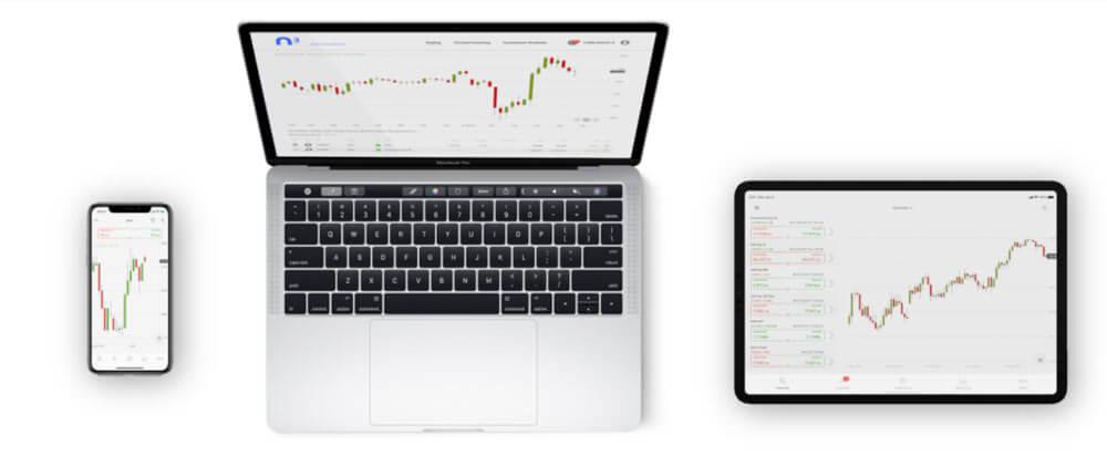 nextmarkets Devices